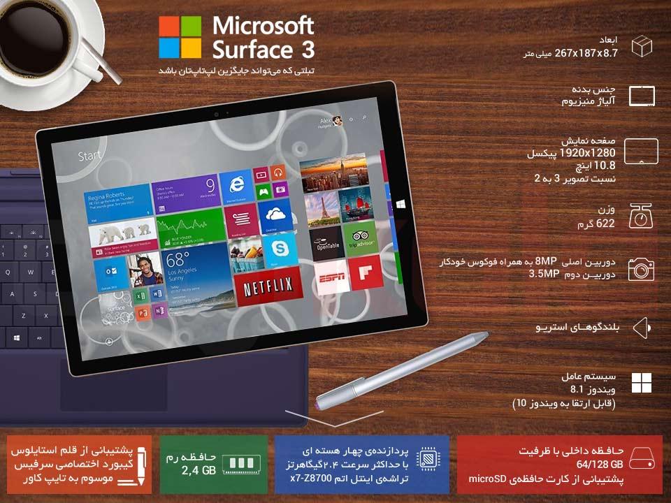 تبلت مایکروسافت مدل Surface 3 - A به همراه کیبورد ظرفیت 64 گیگابایت infographic